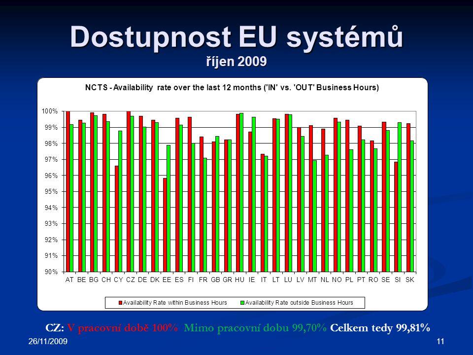 Dostupnost EU systémů říjen 2009 26/11/2009 11 CZ: V pracovní době 100% Mimo pracovní dobu 99,70% Celkem tedy 99,81%
