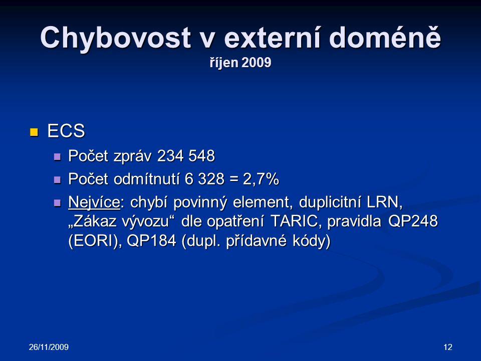 Chybovost v externí doméně říjen 2009 ECS ECS Počet zpráv 234 548 Počet zpráv 234 548 Počet odmítnutí 6 328 = 2,7% Počet odmítnutí 6 328 = 2,7% Nejvíc