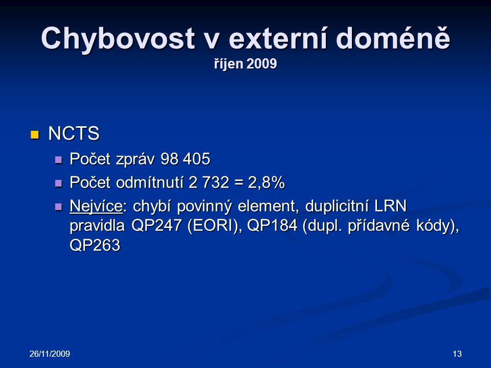 Chybovost v externí doméně říjen 2009 NCTS NCTS Počet zpráv 98 405 Počet zpráv 98 405 Počet odmítnutí 2 732 = 2,8% Počet odmítnutí 2 732 = 2,8% Nejvíce: chybí povinný element, duplicitní LRN pravidla QP247 (EORI), QP184 (dupl.