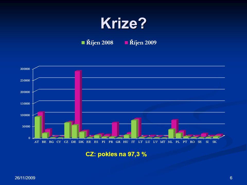 Počet zásilek NCTS – říjen 2009 26/11/2009 7