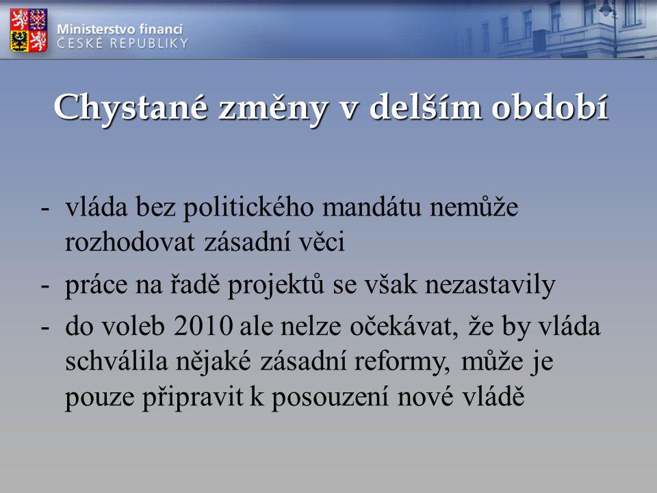 Chystané změny v delším období -vláda bez politického mandátu nemůže rozhodovat zásadní věci -práce na řadě projektů se však nezastavily -do voleb 2010 ale nelze očekávat, že by vláda schválila nějaké zásadní reformy, může je pouze připravit k posouzení nové vládě