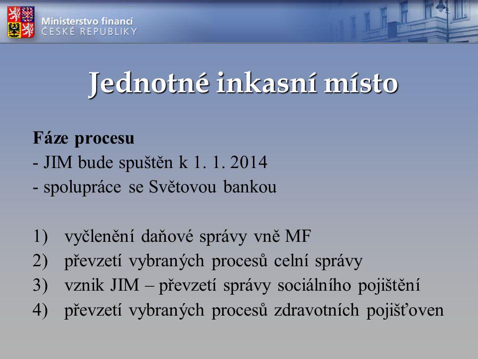 Jednotné inkasní místo Fáze procesu - JIM bude spuštěn k 1.