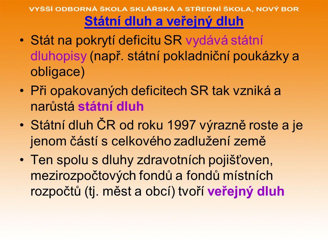 Státní dluh a veřejný dluh Stát na pokrytí deficitu SR vydává státní dluhopisy (např.
