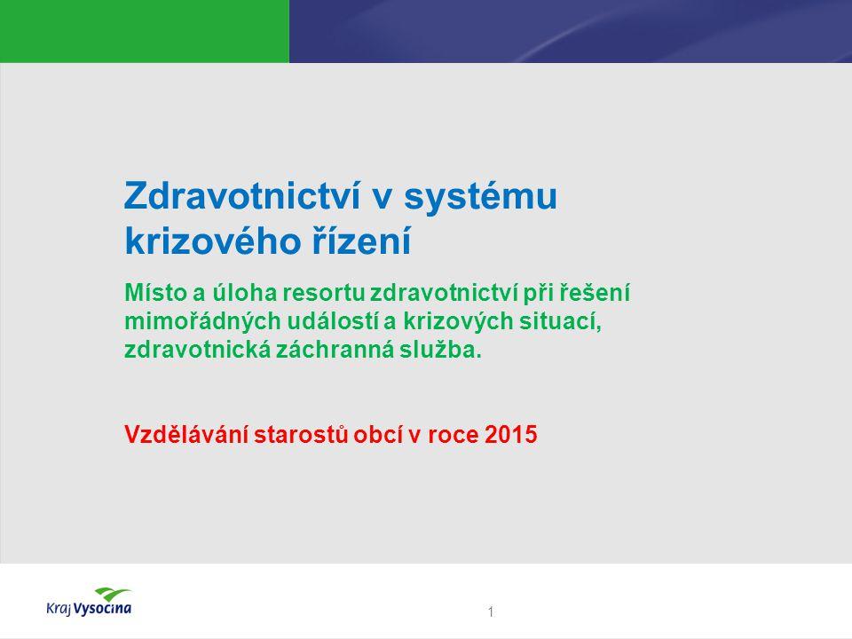 2 Obsah 1.Úvod 2. Legislativní rámec problematiky 3.