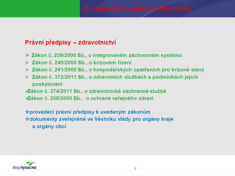 4 2.Legislativní rámec problematiky Právní předpisy – zdravotnictví  Zákon č.