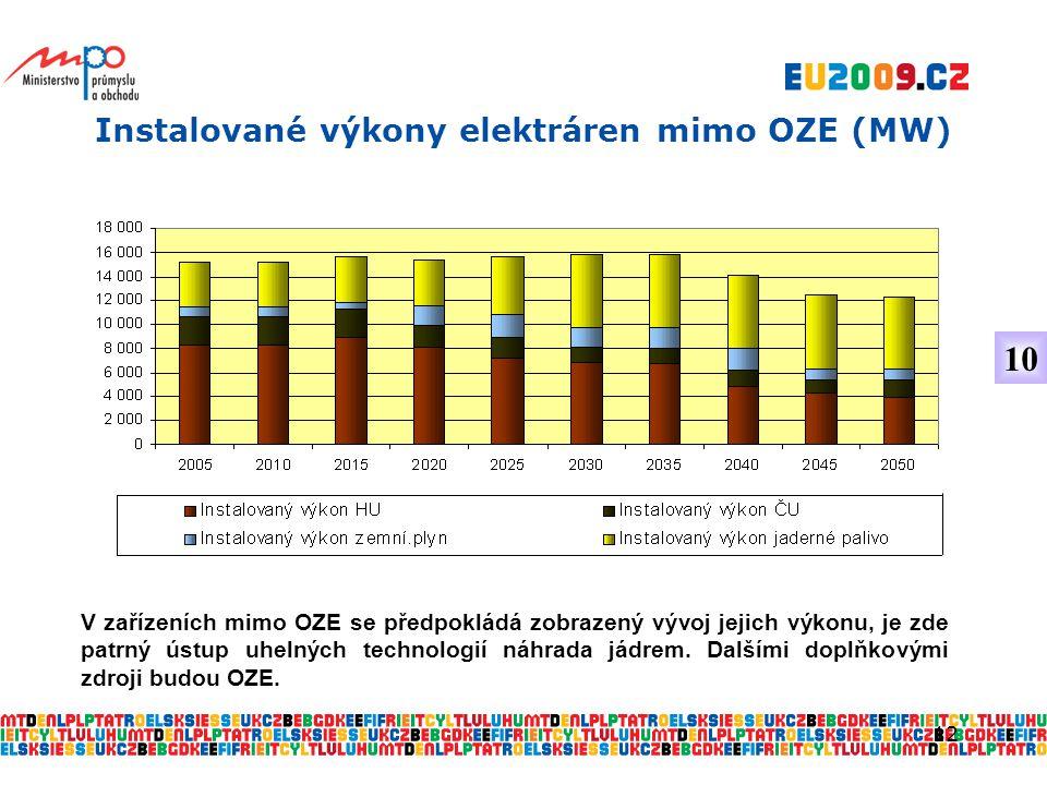 12 Instalované výkony elektráren mimo OZE (MW) V zařízeních mimo OZE se předpokládá zobrazený vývoj jejich výkonu, je zde patrný ústup uhelných technologií náhrada jádrem.