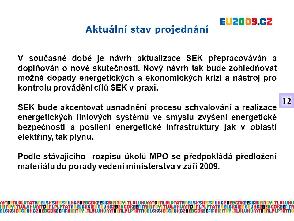 14 V současné době je návrh aktualizace SEK přepracováván a doplňován o nové skutečnosti.