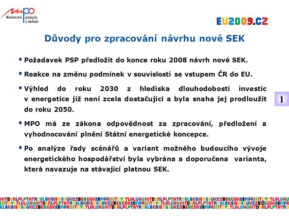 3 Důvody pro zpracování návrhu nové SEK  Požadavek PSP předložit do konce roku 2008 návrh nové SEK.