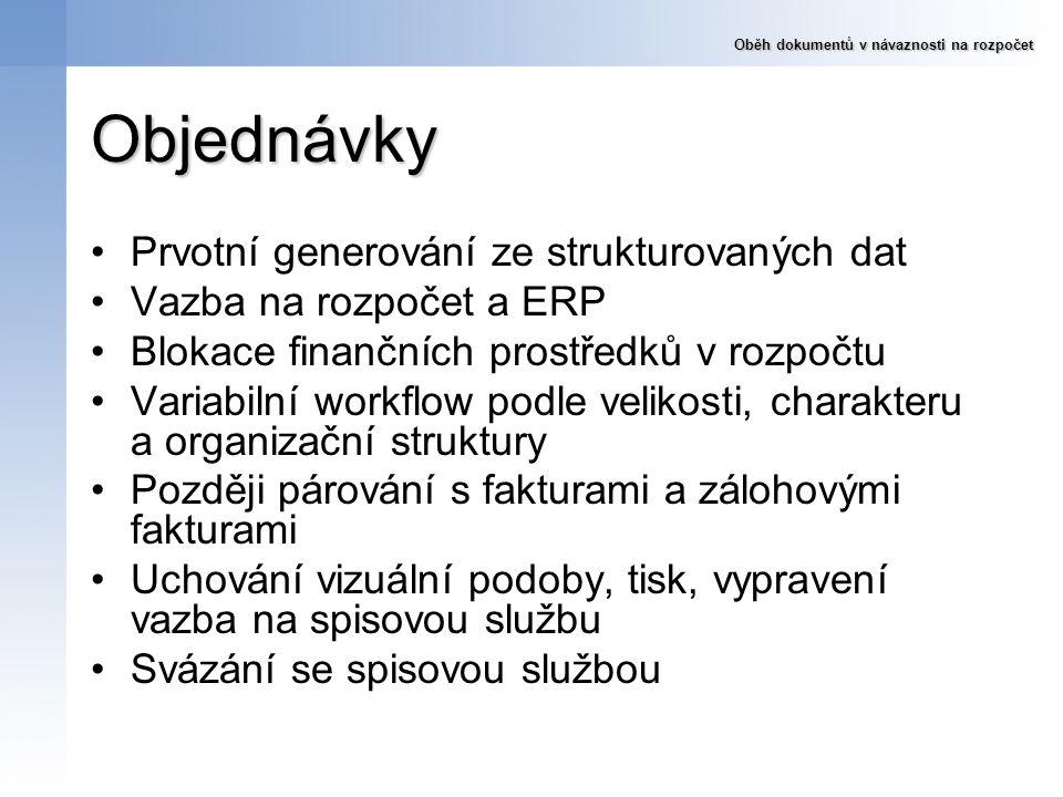 Objednávky Prvotní generování ze strukturovaných dat Vazba na rozpočet a ERP Blokace finančních prostředků v rozpočtu Variabilní workflow podle veliko