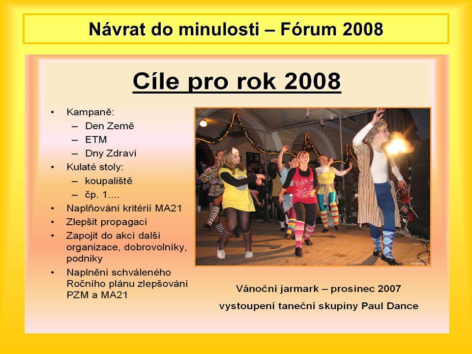 Návrat do minulosti – Fórum 2008