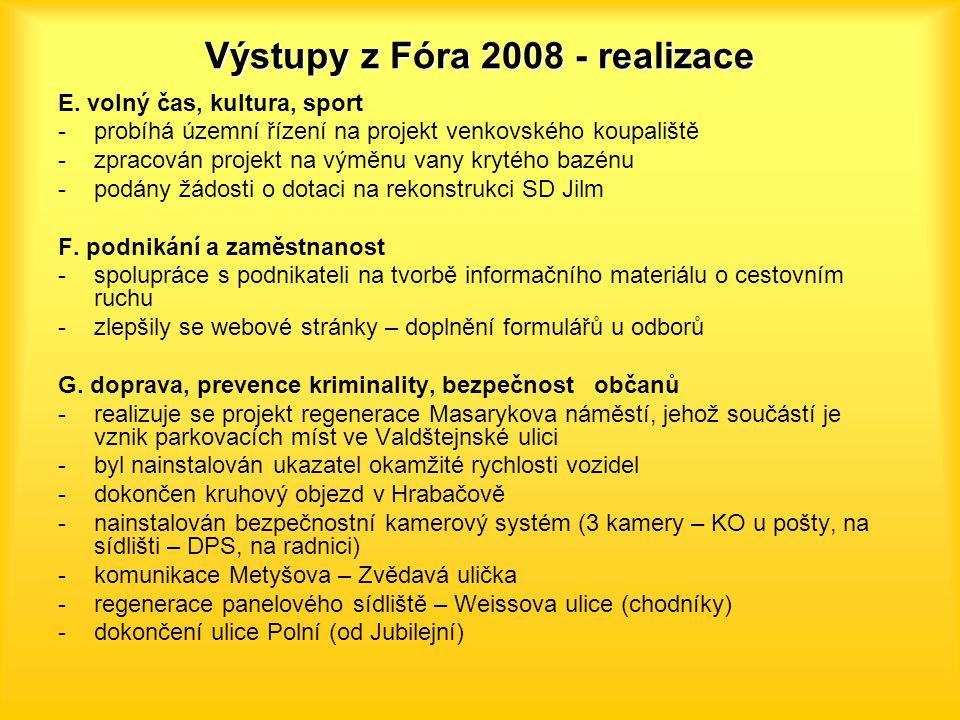 """Fórum 2009 Jsme už """"ZDRAVÉ MĚSTO .10 hlavních PROBLÉMŮ."""
