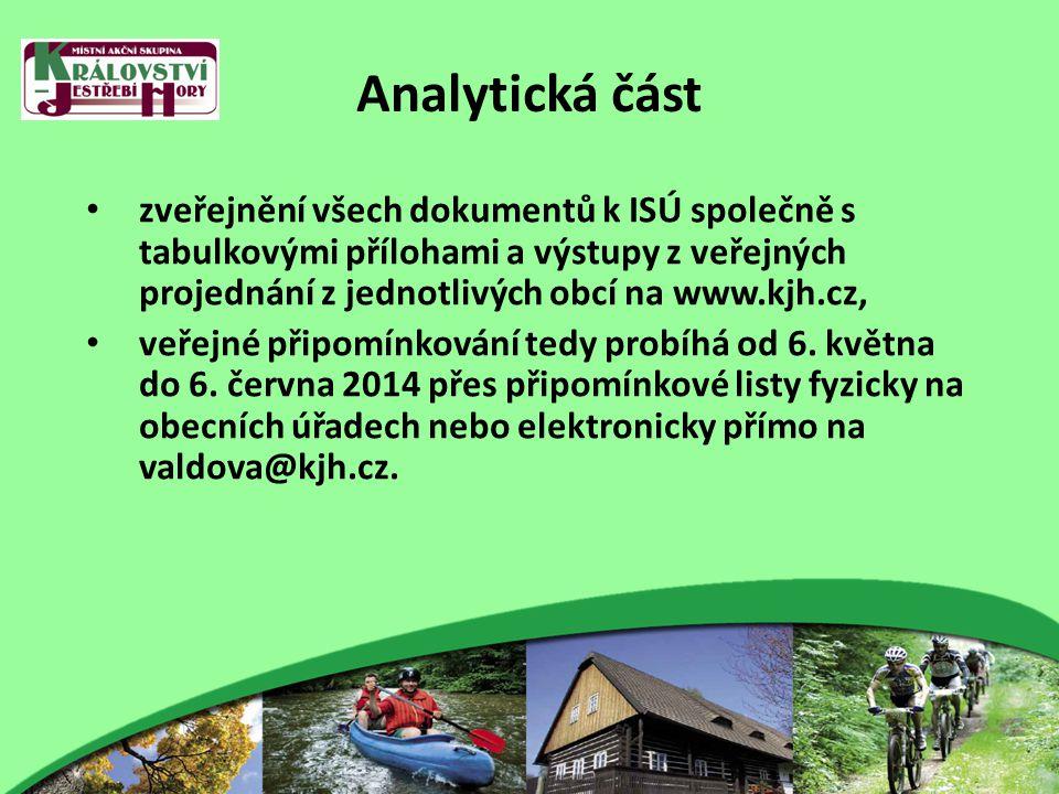 Analytická část zveřejnění všech dokumentů k ISÚ společně s tabulkovými přílohami a výstupy z veřejných projednání z jednotlivých obcí na www.kjh.cz, veřejné připomínkování tedy probíhá od 6.