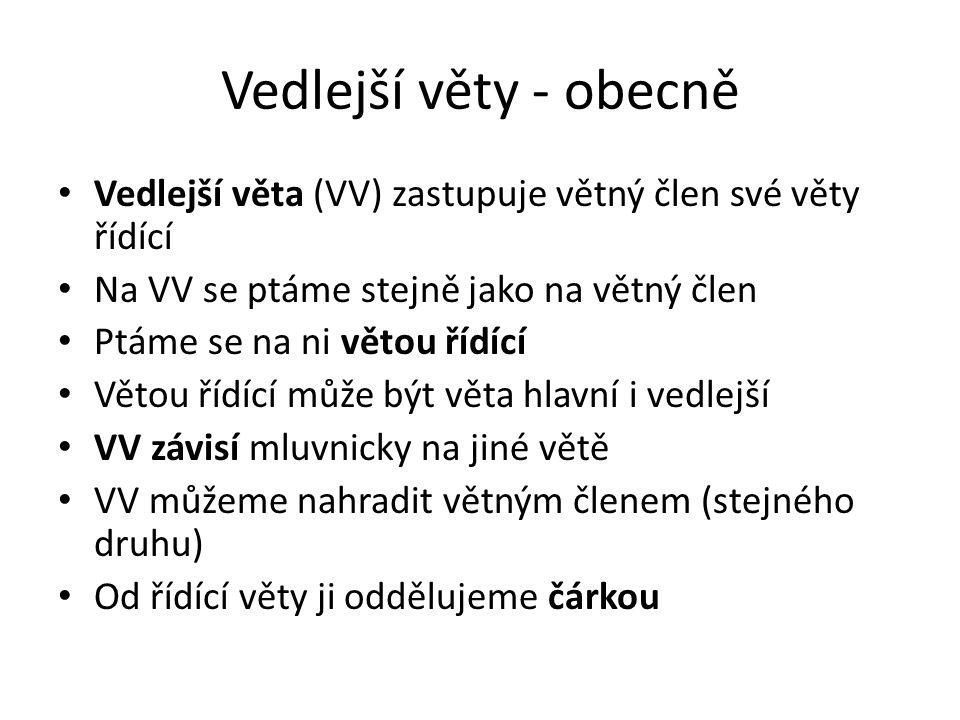 Vedlejší věty - obecně Vedlejší věta (VV) zastupuje větný člen své věty řídící Na VV se ptáme stejně jako na větný člen Ptáme se na ni větou řídící Vě