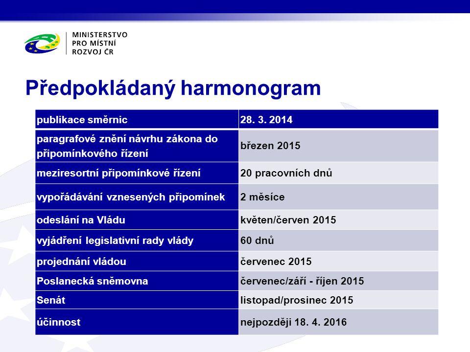 publikace směrnic28. 3. 2014 paragrafové znění návrhu zákona do připomínkového řízení březen 2015 meziresortní připomínkové řízení20 pracovních dnů vy