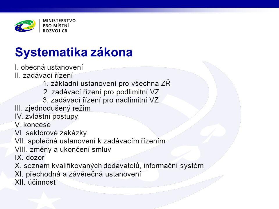 I. obecná ustanovení II. zadávací řízení 1. základní ustanovení pro všechna ZŘ 2. zadávací řízení pro podlimitní VZ 3. zadávací řízení pro nadlimitní