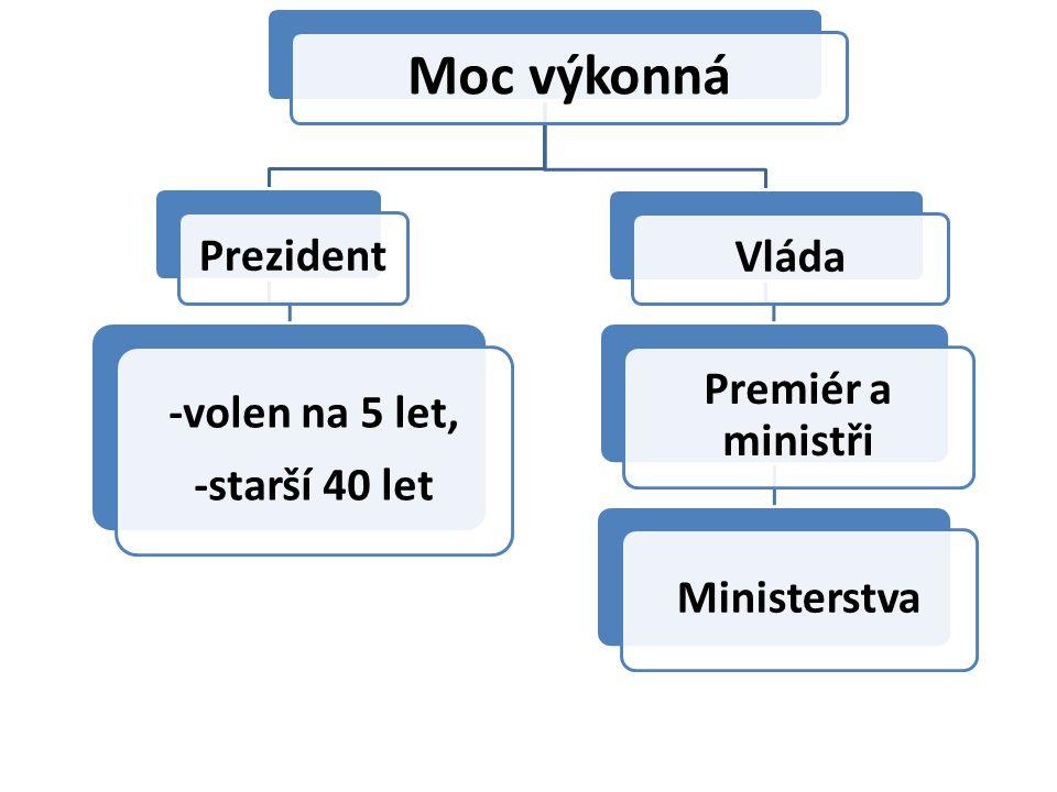 Moc výkonná Prezident -volen na 5 let, -starší 40 let Vláda Premiér a ministři Ministerstva