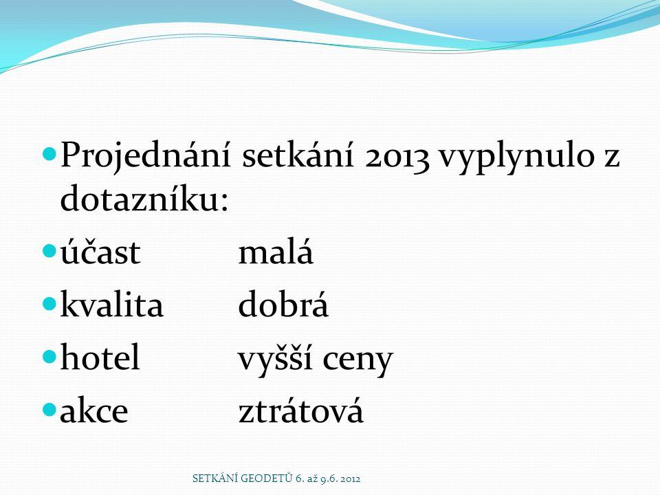 Projednání setkání 2013 vyplynulo z dotazníku: účast malá kvalitadobrá hotel vyšší ceny akce ztrátová SETKÁNÍ GEODETŮ 6.