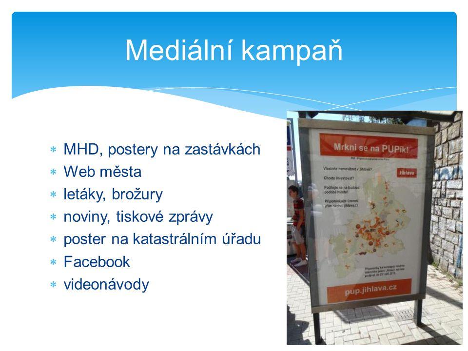  MHD, postery na zastávkách  Web města  letáky, brožury  noviny, tiskové zprávy  poster na katastrálním úřadu  Facebook  videonávody Mediální kampaň