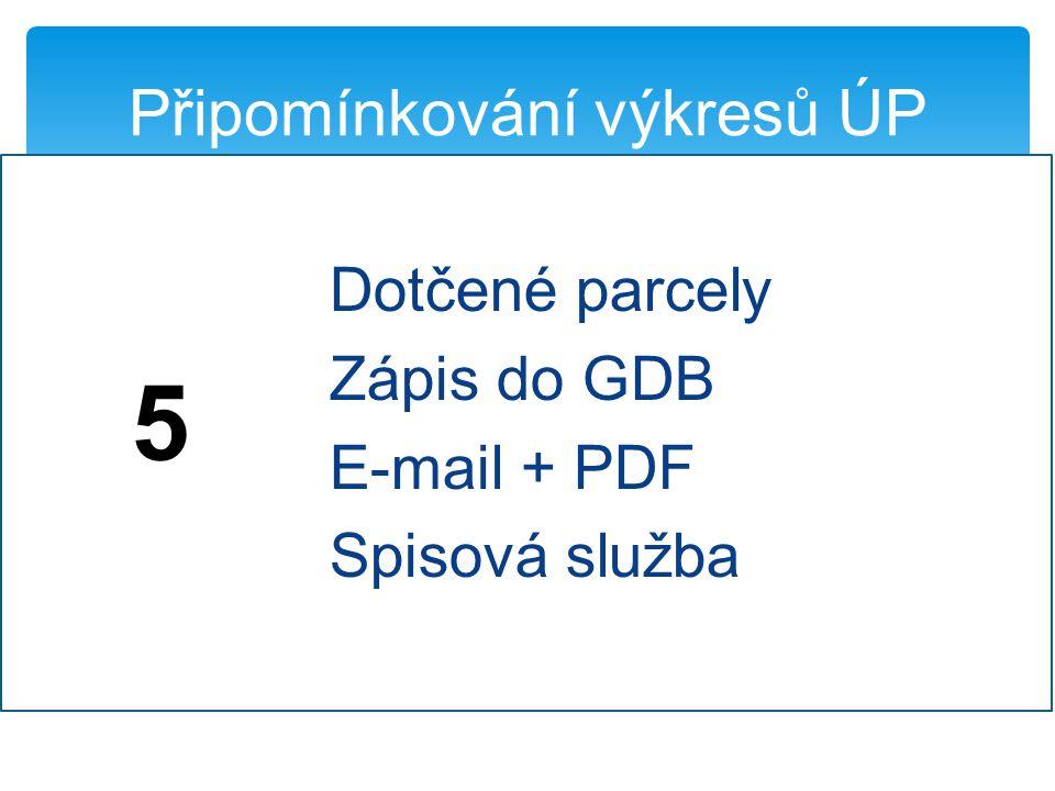 5 Dotčené parcely Zápis do GDB E-mail + PDF Spisová služba