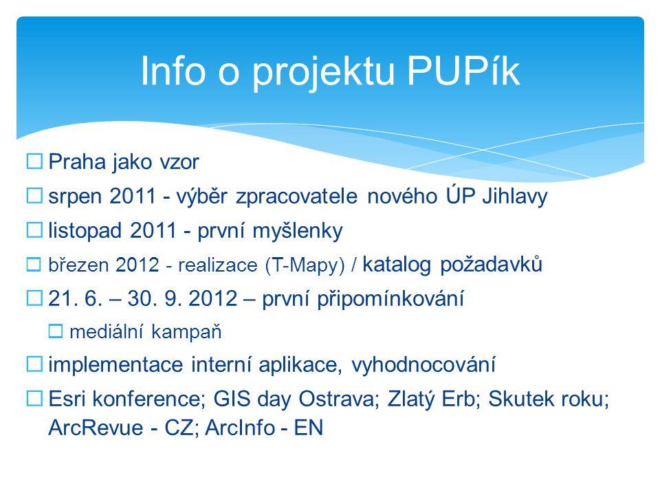 Info o projektu PUPík  Praha jako vzor  srpen 2011 - výběr zpracovatele nového ÚP Jihlavy  listopad 2011 - první myšlenky  březen 2012 - realizace (T-Mapy) / katalog požadavků  21.