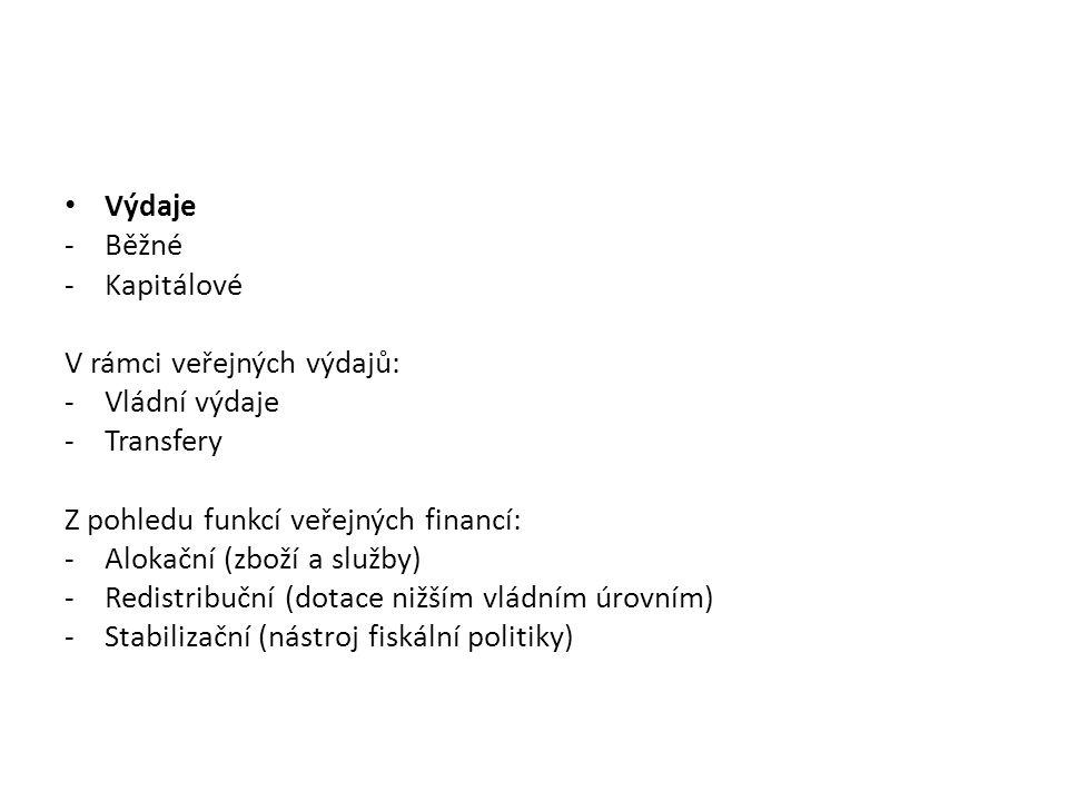 Výdaje -Běžné -Kapitálové V rámci veřejných výdajů: -Vládní výdaje -Transfery Z pohledu funkcí veřejných financí: -Alokační (zboží a služby) -Redistri