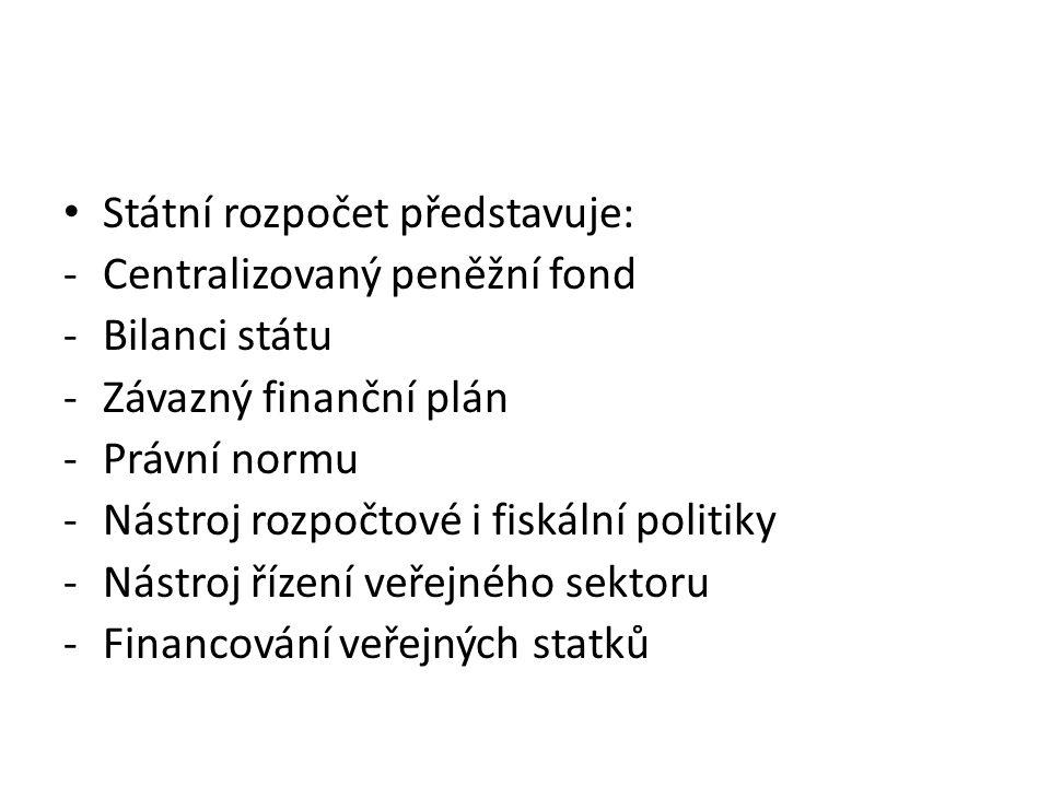 Státní rozpočet představuje: -Centralizovaný peněžní fond -Bilanci státu -Závazný finanční plán -Právní normu -Nástroj rozpočtové i fiskální politiky