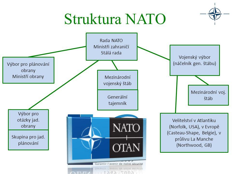 Orgány NATO Rada NATO nejvyšším orgánem zastoupení všech členských zemí přijímá rozhodnutí o společné zahraniční politice a společném postupu členských zemí rozhoduje také o přijetí nových členů nebo o společných vojenských akcích.