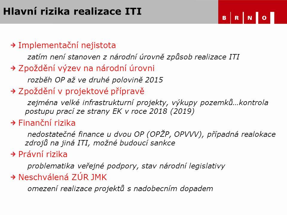 Hlavní rizika realizace ITI Implementační nejistota zatím není stanoven z národní úrovně způsob realizace ITI Zpoždění výzev na národní úrovni rozběh