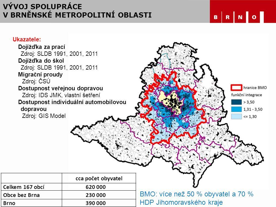 Integrovaná strategie rozvoje Brněnské metropolitní oblasti (ISR BMO) Podmínka pro využití nástroje ITI Intervenční (realizační) strategie zaměřená na využití vymezených operačních programů Cílem není hledat novou strategii, ale provázat existující strategie a potřeby území s příležitostí vyplývající z integrovaných nástrojů územní dimenze ESIF V současnosti se stále tvoří, dokončení léto 2015 ISR BMO: ZÁKLADNÍ INFORMACE