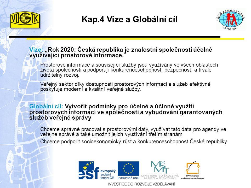"""Kap.4 Vize a Globální cíl Vize: """"Rok 2020: Česká republika je znalostní společností účelně využívající prostorové informace."""" Prostorové informace a s"""
