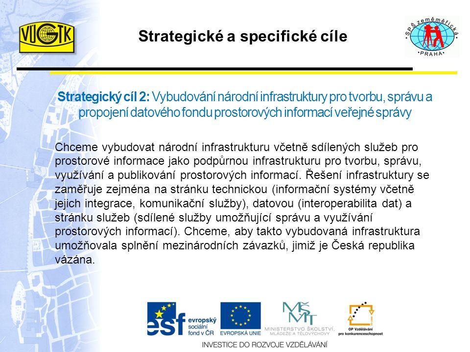 Strategické a specifické cíle Strategický cíl 2: Vybudování národní infrastruktury pro tvorbu, správu a propojení datového fondu prostorových informací veřejné správy Chceme vybudovat národní infrastrukturu včetně sdílených služeb pro prostorové informace jako podpůrnou infrastrukturu pro tvorbu, správu, využívání a publikování prostorových informací.
