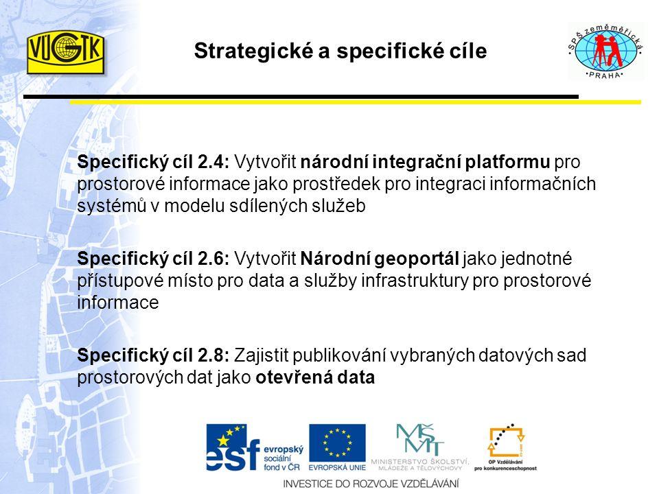 Strategické a specifické cíle Specifický cíl 2.4: Vytvořit národní integrační platformu pro prostorové informace jako prostředek pro integraci informačních systémů v modelu sdílených služeb Specifický cíl 2.6: Vytvořit Národní geoportál jako jednotné přístupové místo pro data a služby infrastruktury pro prostorové informace Specifický cíl 2.8: Zajistit publikování vybraných datových sad prostorových dat jako otevřená data
