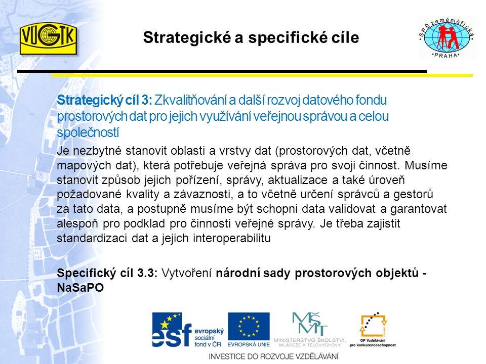 Strategické a specifické cíle Strategický cíl 3: Zkvalitňování a další rozvoj datového fondu prostorových dat pro jejich využívání veřejnou správou a celou společností Je nezbytné stanovit oblasti a vrstvy dat (prostorových dat, včetně mapových dat), která potřebuje veřejná správa pro svoji činnost.