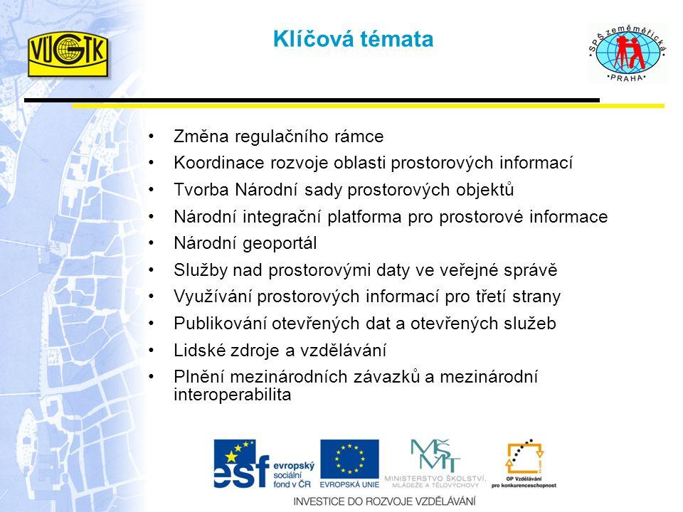 Klíčová témata Změna regulačního rámce Koordinace rozvoje oblasti prostorových informací Tvorba Národní sady prostorových objektů Národní integrační p