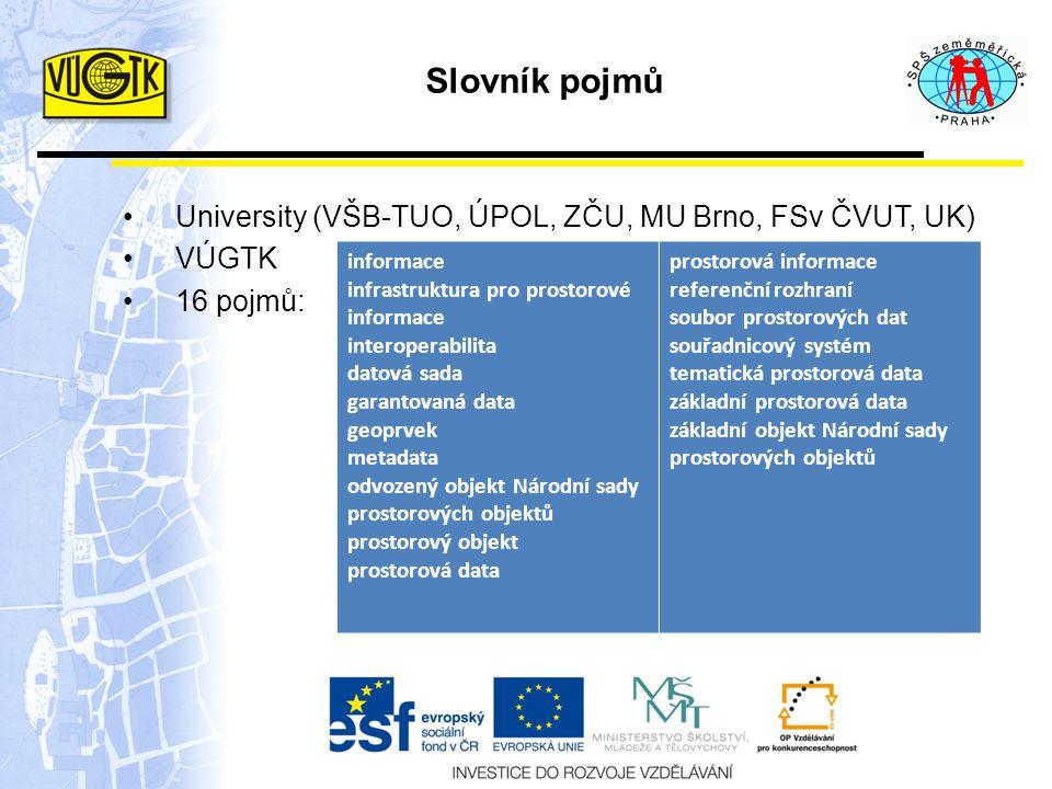 Slovník pojmů University (VŠB-TUO, ÚPOL, ZČU, MU Brno, FSv ČVUT, UK) VÚGTK 16 pojmů: informace infrastruktura pro prostorové informace interoperabilit