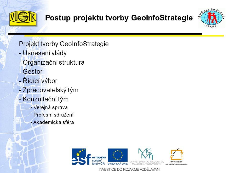 Postup projektu tvorby GeoInfoStrategie Projekt tvorby GeoInfoStrategie - Usnesení vlády - Organizační struktura - Gestor - Řídící výbor - Zpracovatel
