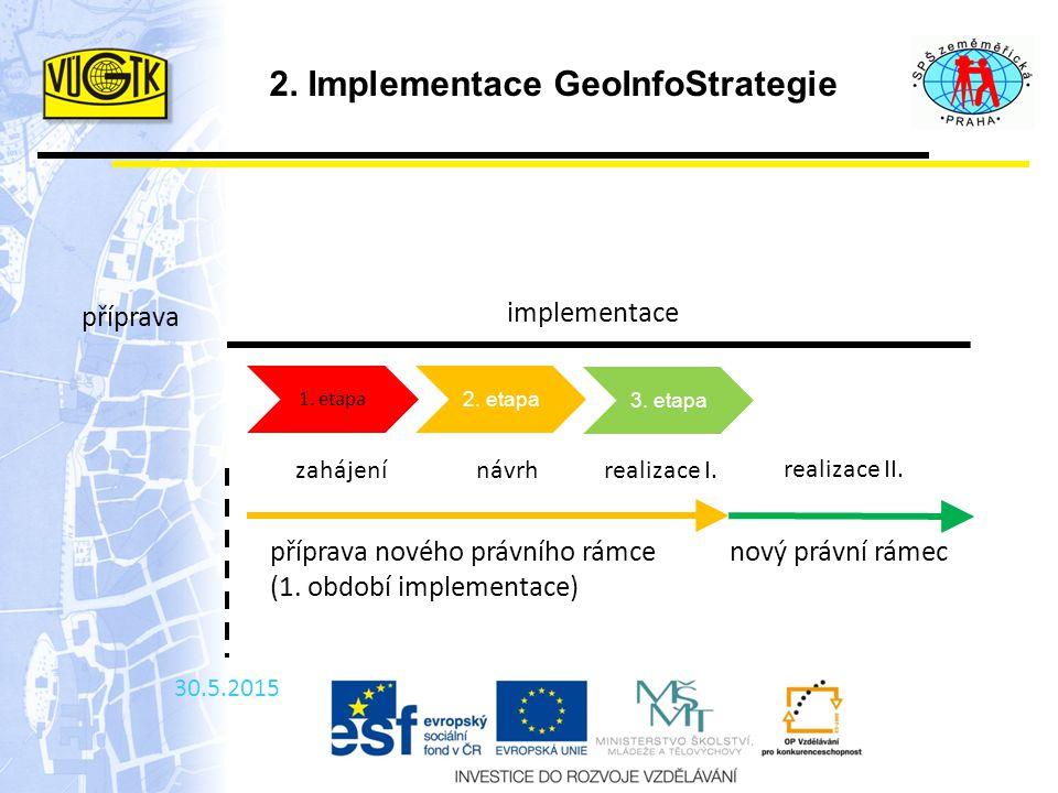 2. Implementace GeoInfoStrategie 1. etapa 2. etapa 3. etapa příprava implementace zahájenínávrhrealizace I. realizace II. příprava nového právního rám