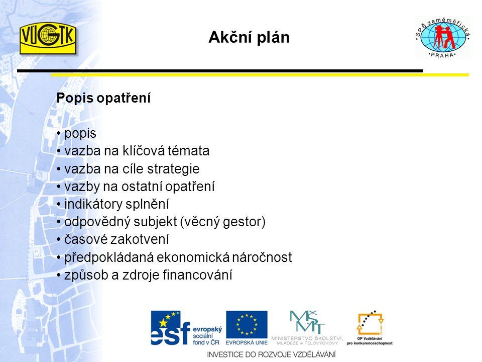 Akční plán Popis opatření popis vazba na klíčová témata vazba na cíle strategie vazby na ostatní opatření indikátory splnění odpovědný subjekt (věcný