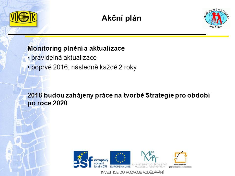 Akční plán Monitoring plnění a aktualizace pravidelná aktualizace poprvé 2016, následně každé 2 roky 2018 budou zahájeny práce na tvorbě Strategie pro období po roce 2020