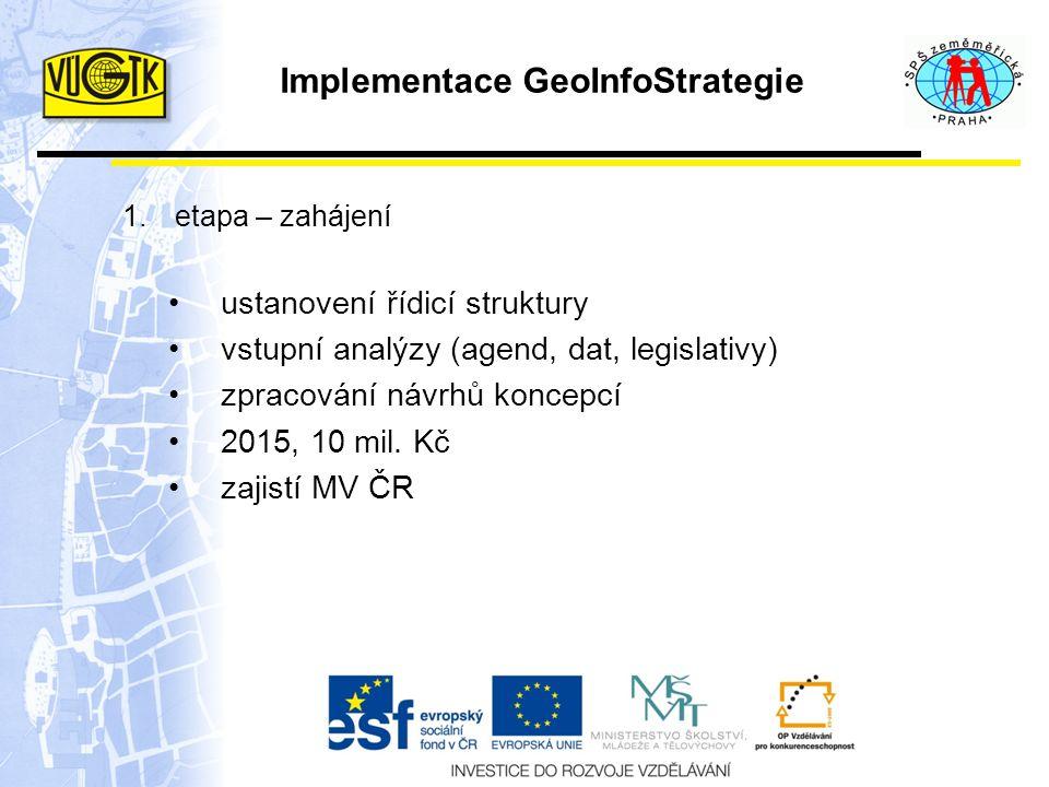 Implementace GeoInfoStrategie 1.etapa – zahájení ustanovení řídicí struktury vstupní analýzy (agend, dat, legislativy) zpracování návrhů koncepcí 2015