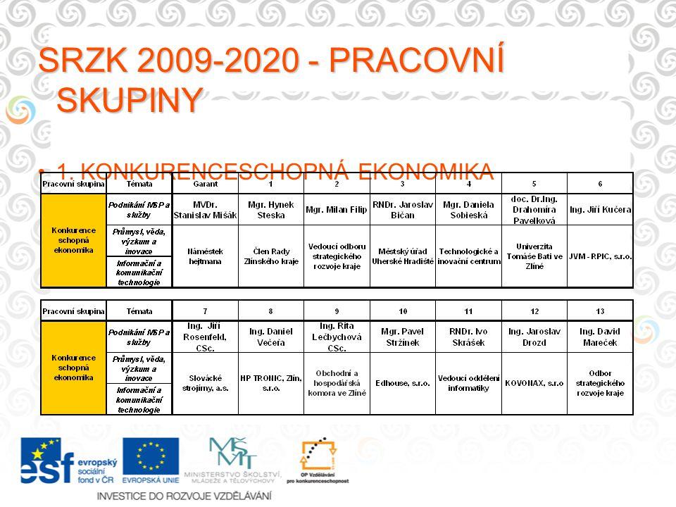 SRZK 2009-2020 - PRACOVNÍ SKUPINY 1. KONKURENCESCHOPNÁ EKONOMIKA