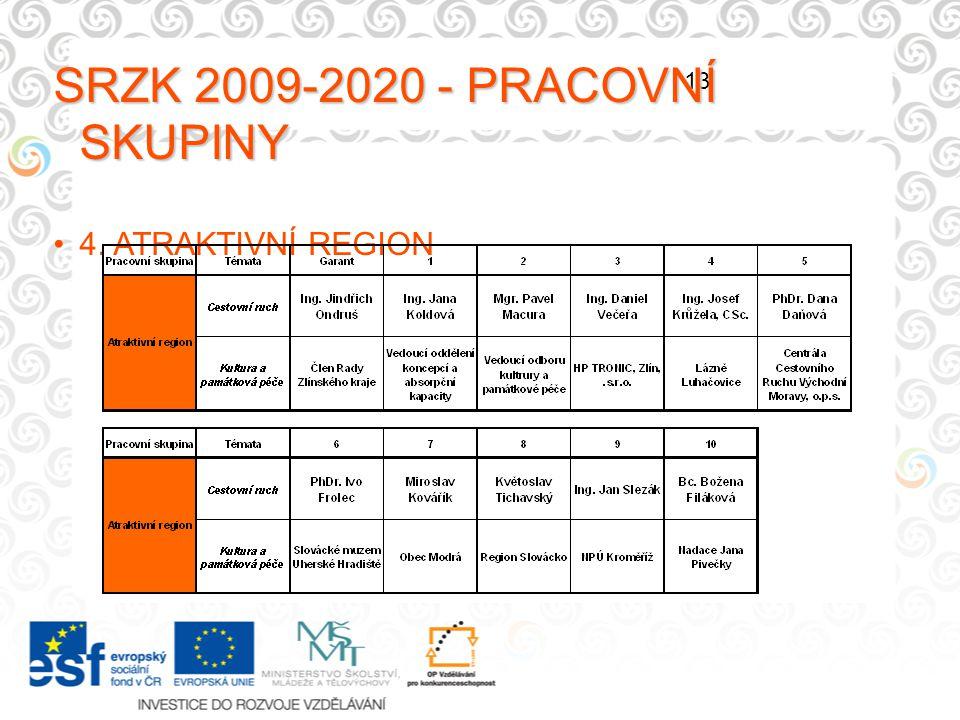 13 SRZK 2009-2020 - PRACOVNÍ SKUPINY 4. ATRAKTIVNÍ REGION