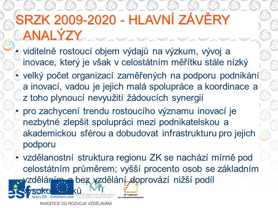 SRZK 2009-2020 - HLAVNÍ ZÁVĚRY ANALÝZY viditelně rostoucí objem výdajů na výzkum, vývoj a inovace, který je však v celostátním měřítku stále nízký velký počet organizací zaměřených na podporu podnikání a inovací, vadou je jejich malá spolupráce a koordinace a z toho plynoucí nevyužití žádoucích synergií pro zachycení trendu rostoucího významu inovací je nezbytné zlepšit spolupráci mezi podnikatelskou a akademickou sférou a dobudovat infrastrukturu pro jejich podporu vzdělanostní struktura regionu ZK se nachází mírně pod celostátním průměrem; vyšší procento osob se základním vzděláním a bez vzdělání doprovází nižší podíl vysokoškoláků
