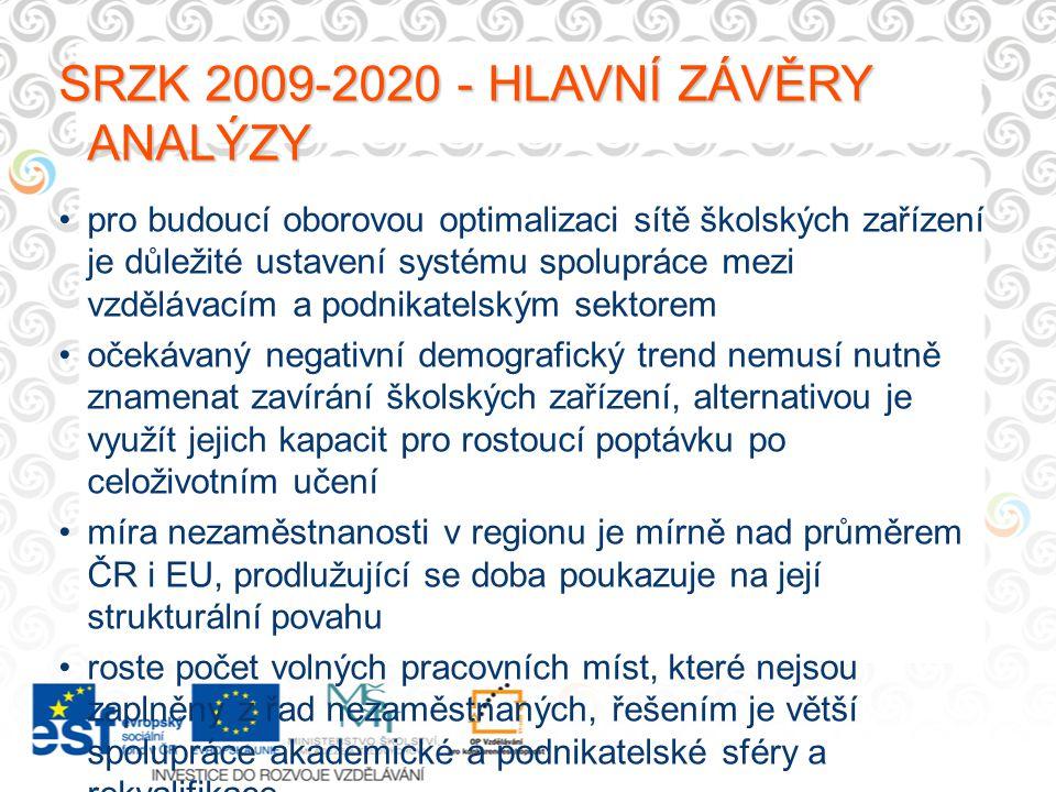 SRZK 2009-2020 - HLAVNÍ ZÁVĚRY ANALÝZY pro budoucí oborovou optimalizaci sítě školských zařízení je důležité ustavení systému spolupráce mezi vzděláva
