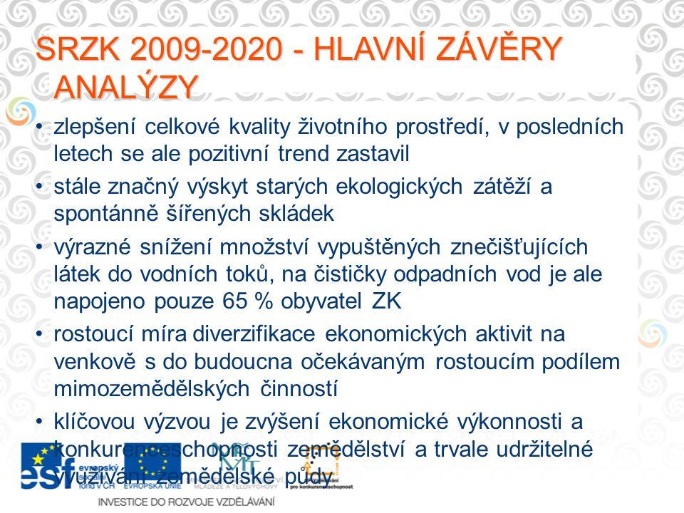 SRZK 2009-2020 - HLAVNÍ ZÁVĚRY ANALÝZY zlepšení celkové kvality životního prostředí, v posledních letech se ale pozitivní trend zastavil stále značný