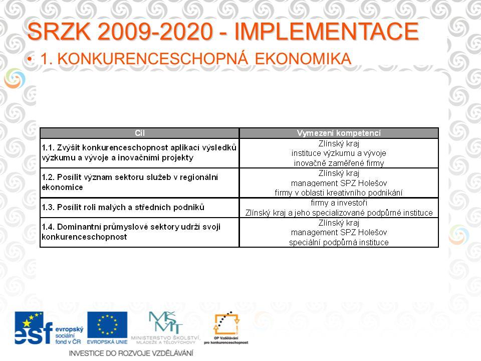 SRZK 2009-2020 - IMPLEMENTACE 1. KONKURENCESCHOPNÁ EKONOMIKA