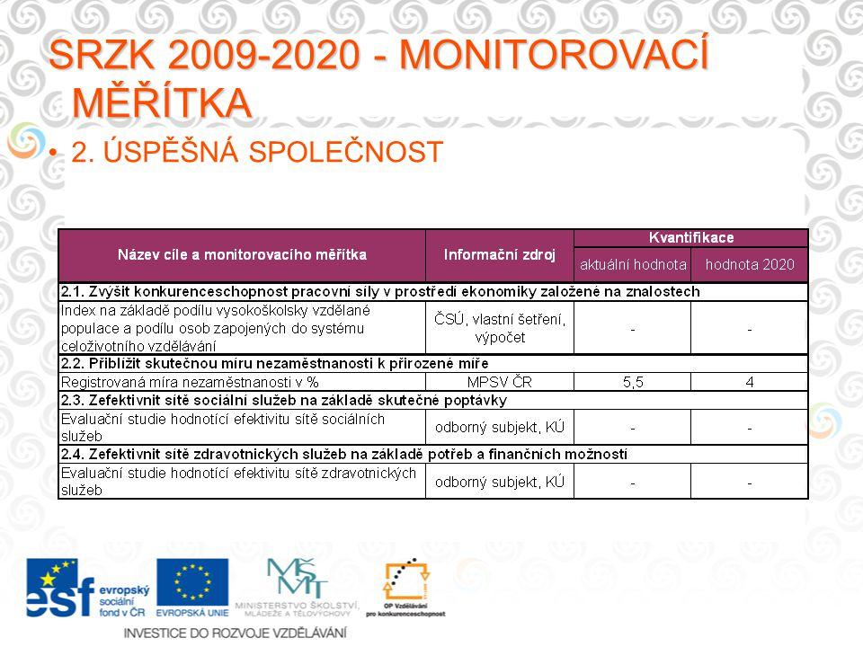 SRZK 2009-2020 - MONITOROVACÍ MĚŘÍTKA 2. ÚSPĚŠNÁ SPOLEČNOST