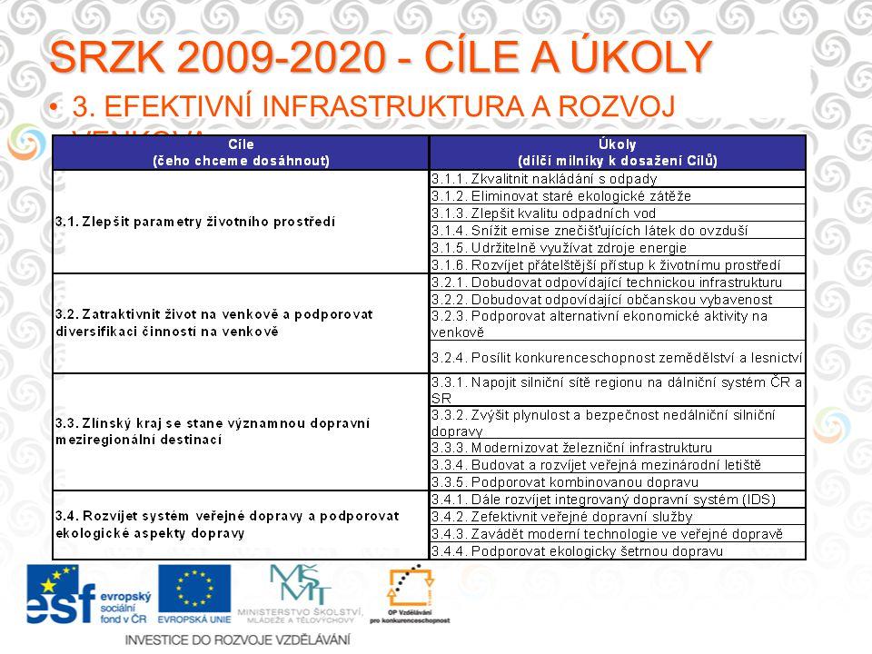 SRZK 2009-2020 - CÍLE A ÚKOLY 3. EFEKTIVNÍ INFRASTRUKTURA A ROZVOJ VENKOVA