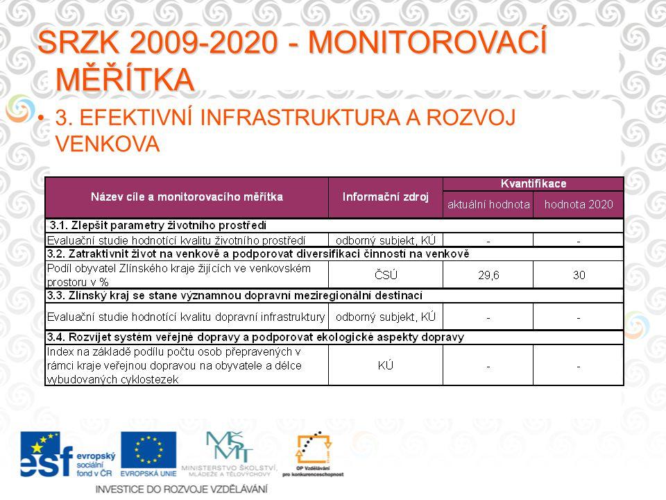 SRZK 2009-2020 - MONITOROVACÍ MĚŘÍTKA 3. EFEKTIVNÍ INFRASTRUKTURA A ROZVOJ VENKOVA