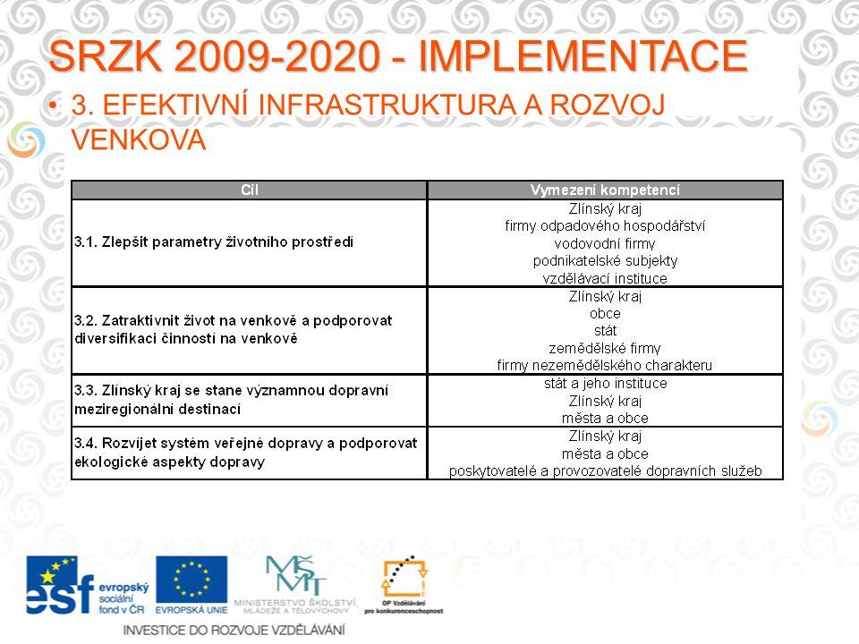 SRZK 2009-2020 - IMPLEMENTACE 3. EFEKTIVNÍ INFRASTRUKTURA A ROZVOJ VENKOVA